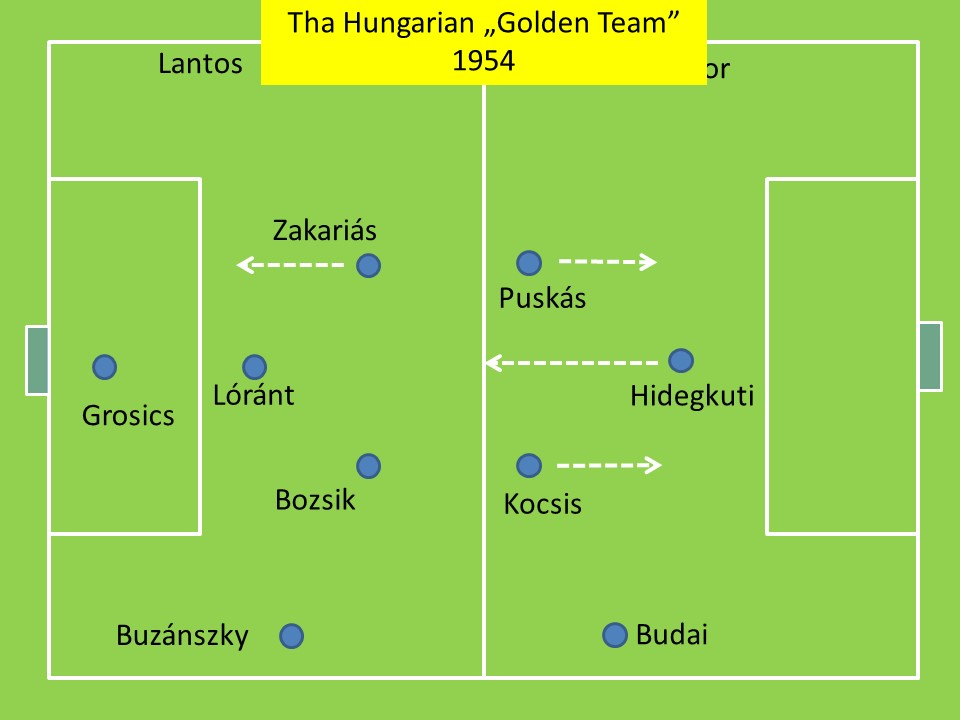 The Brazilian and Hungarian football mentality comes form the same root!